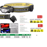 Lampada Led Head Lamp SPHL 80RWR Spro